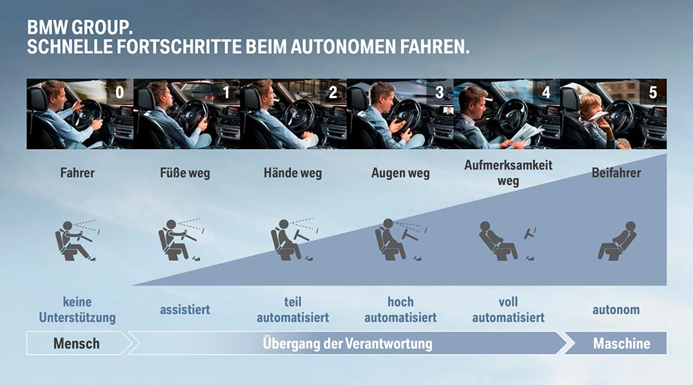 автономное вождение bmw